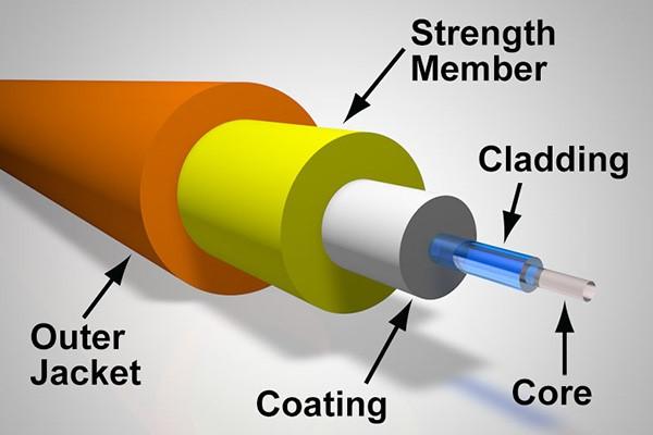 اجزای فیبر نوری