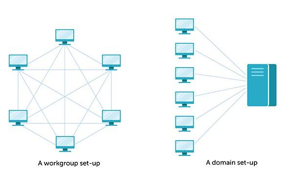 مقایسه domain  و workgroup