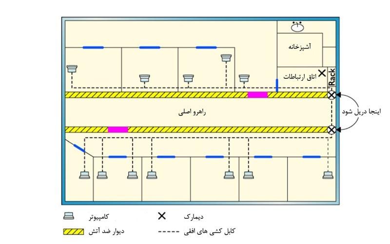 نقشه شبکه یک طبقه ساختمان