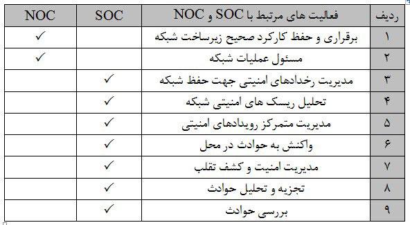 فعالیتهای مرتبط با nos و soc2