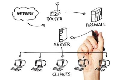 خدمات پسیو شبکه - طراحی شبکه