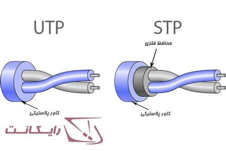 فرق کابل UTP و STP