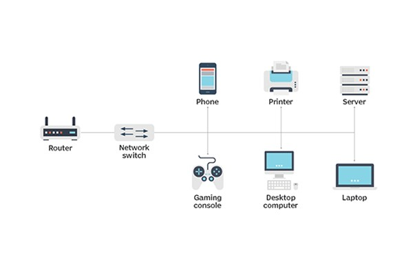 نحوه عملکرد سوئیچ شبکه
