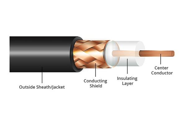 ساختار داخلی کابل کواکسیال