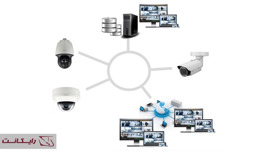 دوربین تحت شبکه چیست و چگونه کار می کند؟