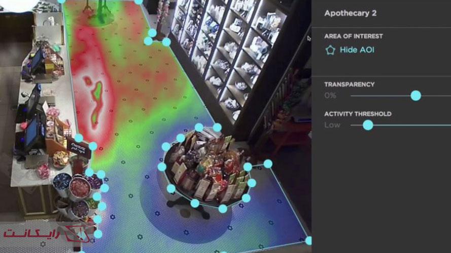 سیستم-های-نظارت-تصویری-هوشمند