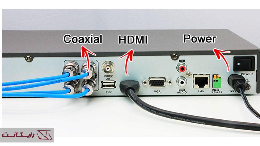 اتصال کابلهای دوربین به دستگاه DVR