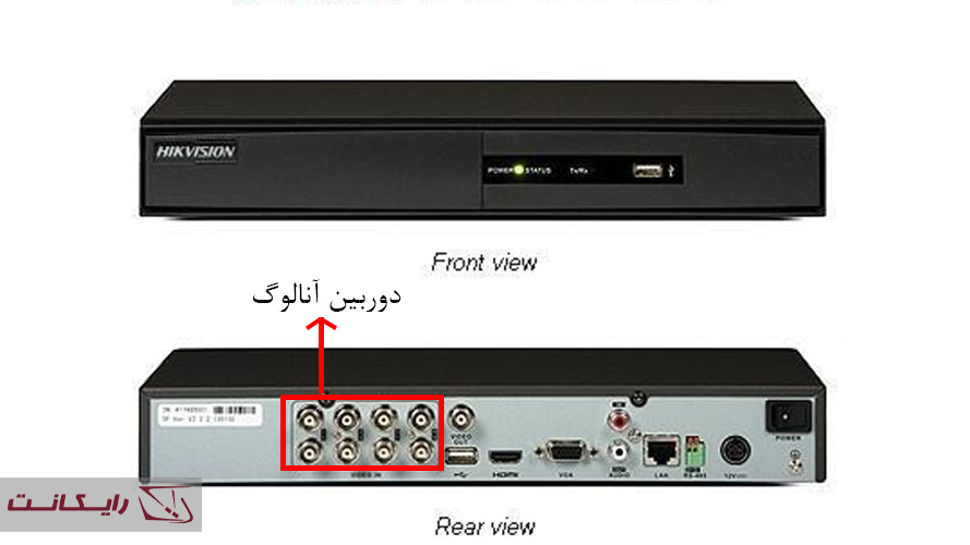 DVR های جاسازی شده (Embedded DVRs)